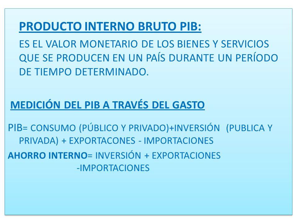 P R E C I O S (% PORCENTAJE) JUNIO 2011 JUNIO 2010VAR % INFLACIÓN ACUMULADA5.050.5- INFLACIÓN ANUAL PUNTO A PUNTO6.30.14- TIBP 1801.822.98(38.9) TIBA MÁS DE 1 AÑO9.4010.55(10.9) Fuente BCR