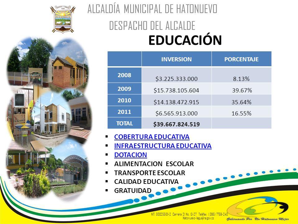 ALCALDÍA MUNICIPAL DE HATONUEVO DESPACHO DEL ALCALDE EDUCACIÓN NIT: 800255101-2 Carrera 21 No. 13-27 Teléfax: ( 095) 7759-240 Hatonuevo-laguajira.gov.