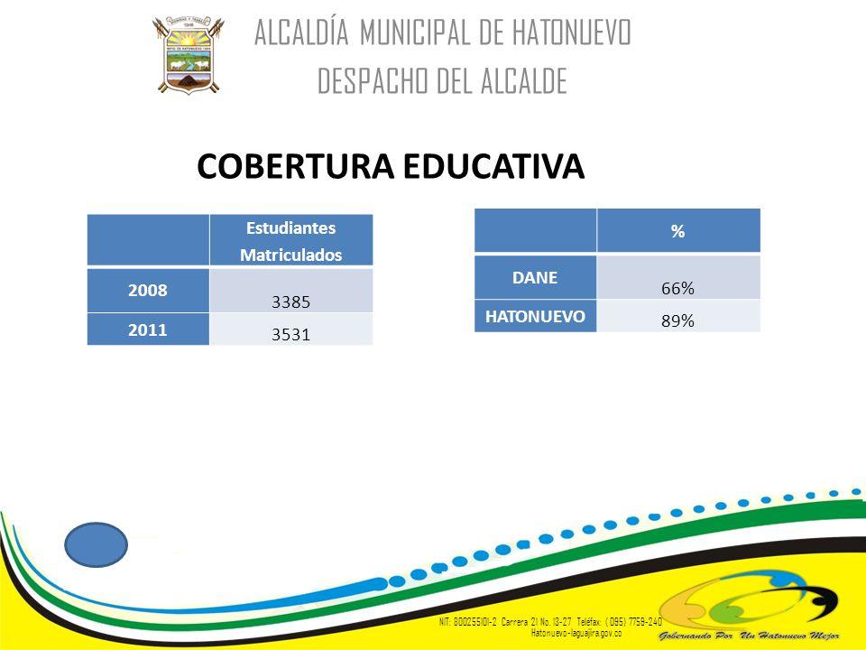 ALCALDÍA MUNICIPAL DE HATONUEVO DESPACHO DEL ALCALDE COBERTURA EDUCATIVA NIT: 800255101-2 Carrera 21 No. 13-27 Teléfax: ( 095) 7759-240 Hatonuevo-lagu