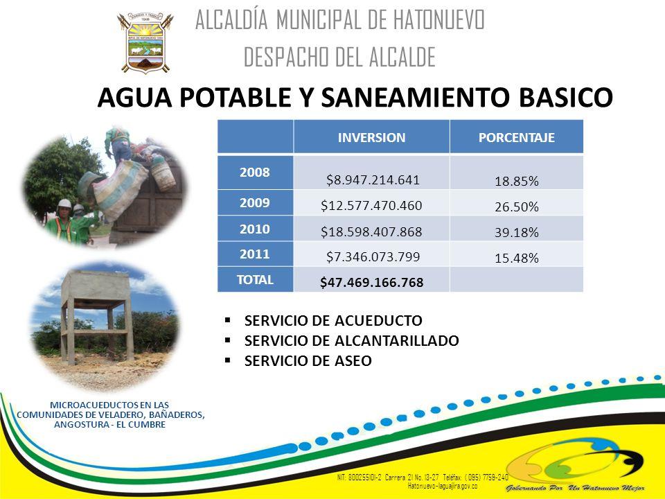 ALCALDÍA MUNICIPAL DE HATONUEVO DESPACHO DEL ALCALDE NIT: 800255101-2 Carrera 21 No. 13-27 Teléfax: ( 095) 7759-240 Hatonuevo-laguajira.gov.co AGUA PO