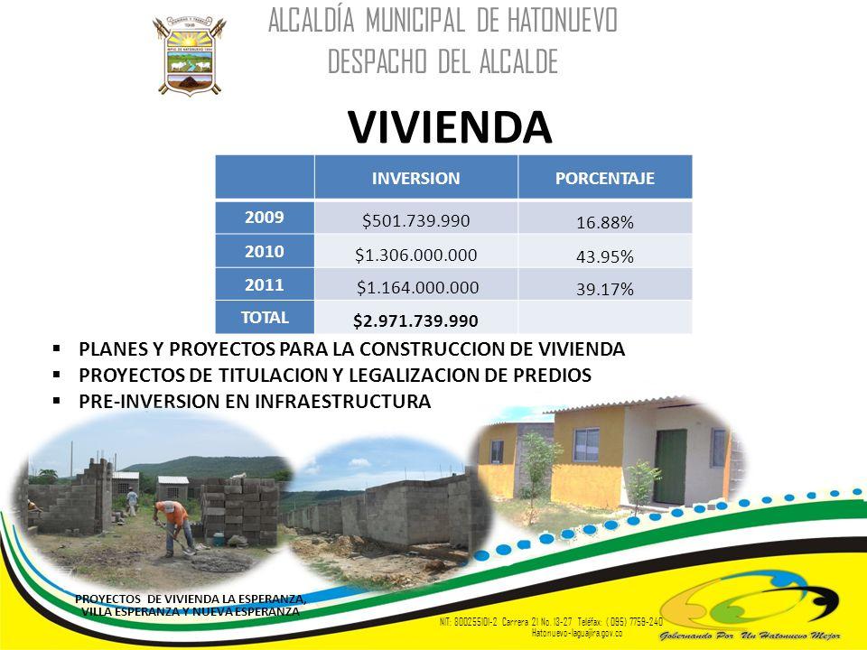 VIVIENDA ALCALDÍA MUNICIPAL DE HATONUEVO DESPACHO DEL ALCALDE NIT: 800255101-2 Carrera 21 No. 13-27 Teléfax: ( 095) 7759-240 Hatonuevo-laguajira.gov.c