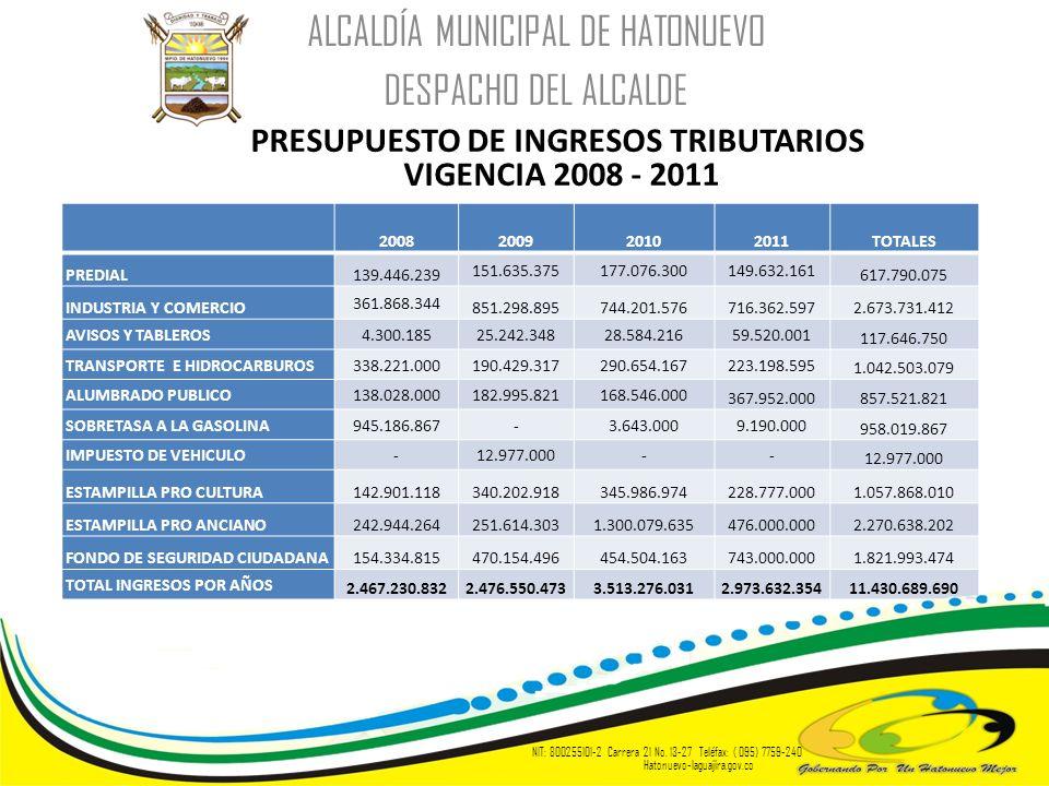 ALCALDÍA MUNICIPAL DE HATONUEVO DESPACHO DEL ALCALDE PRESUPUESTO DE INGRESOS TRIBUTARIOS VIGENCIA 2008 - 2011 2008200920102011TOTALES PREDIAL139.446.2