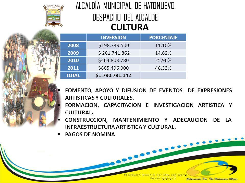 CULTURA ALCALDÍA MUNICIPAL DE HATONUEVO DESPACHO DEL ALCALDE NIT: 800255101-2 Carrera 21 No. 13-27 Teléfax: ( 095) 7759-240 Hatonuevo-laguajira.gov.co