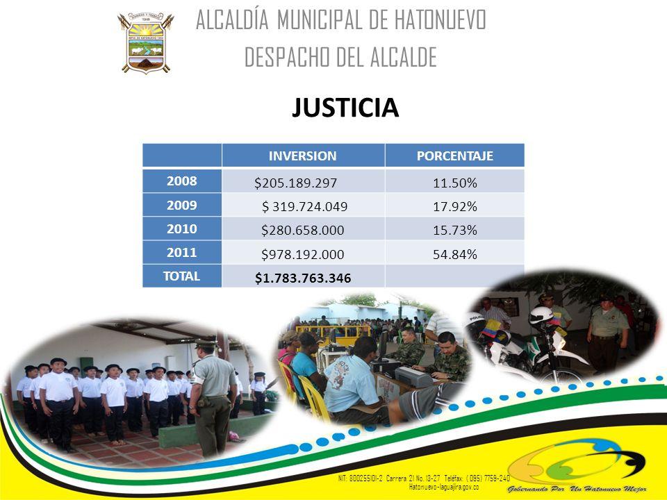 JUSTICIA ALCALDÍA MUNICIPAL DE HATONUEVO DESPACHO DEL ALCALDE NIT: 800255101-2 Carrera 21 No. 13-27 Teléfax: ( 095) 7759-240 Hatonuevo-laguajira.gov.c