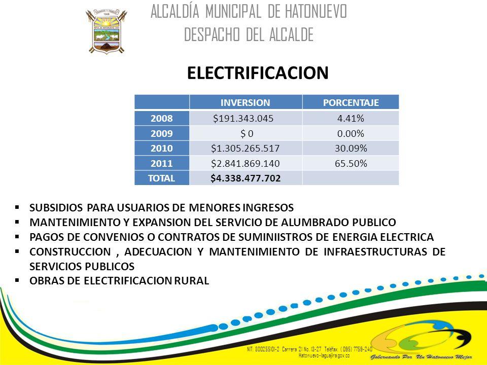 ELECTRIFICACION ALCALDÍA MUNICIPAL DE HATONUEVO DESPACHO DEL ALCALDE NIT: 800255101-2 Carrera 21 No. 13-27 Teléfax: ( 095) 7759-240 Hatonuevo-laguajir