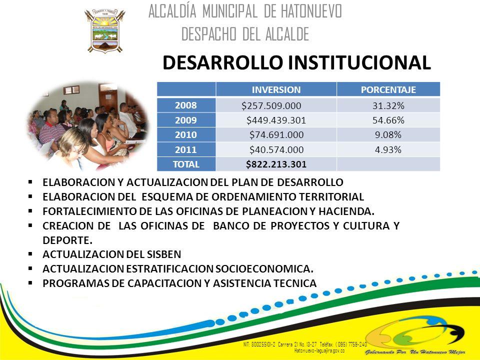DESARROLLO INSTITUCIONAL ALCALDÍA MUNICIPAL DE HATONUEVO DESPACHO DEL ALCALDE NIT: 800255101-2 Carrera 21 No. 13-27 Teléfax: ( 095) 7759-240 Hatonuevo