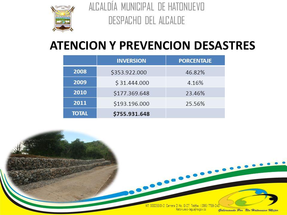 ATENCION Y PREVENCION DESASTRES ALCALDÍA MUNICIPAL DE HATONUEVO DESPACHO DEL ALCALDE NIT: 800255101-2 Carrera 21 No. 13-27 Teléfax: ( 095) 7759-240 Ha