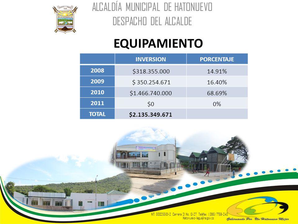 EQUIPAMIENTO ALCALDÍA MUNICIPAL DE HATONUEVO DESPACHO DEL ALCALDE NIT: 800255101-2 Carrera 21 No. 13-27 Teléfax: ( 095) 7759-240 Hatonuevo-laguajira.g
