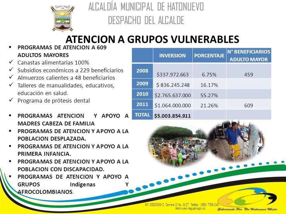 ATENCION A GRUPOS VULNERABLES ALCALDÍA MUNICIPAL DE HATONUEVO DESPACHO DEL ALCALDE NIT: 800255101-2 Carrera 21 No. 13-27 Teléfax: ( 095) 7759-240 Hato