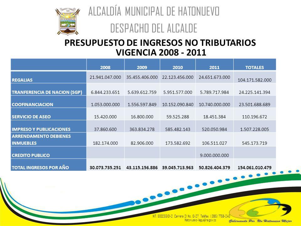 ALCALDÍA MUNICIPAL DE HATONUEVO DESPACHO DEL ALCALDE PRESUPUESTO DE INGRESOS NO TRIBUTARIOS VIGENCIA 2008 - 2011 2008200920102011TOTALES REGALIAS 21.9
