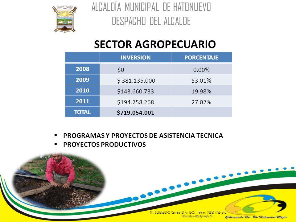 SECTOR AGROPECUARIO ALCALDÍA MUNICIPAL DE HATONUEVO DESPACHO DEL ALCALDE NIT: 800255101-2 Carrera 21 No. 13-27 Teléfax: ( 095) 7759-240 Hatonuevo-lagu