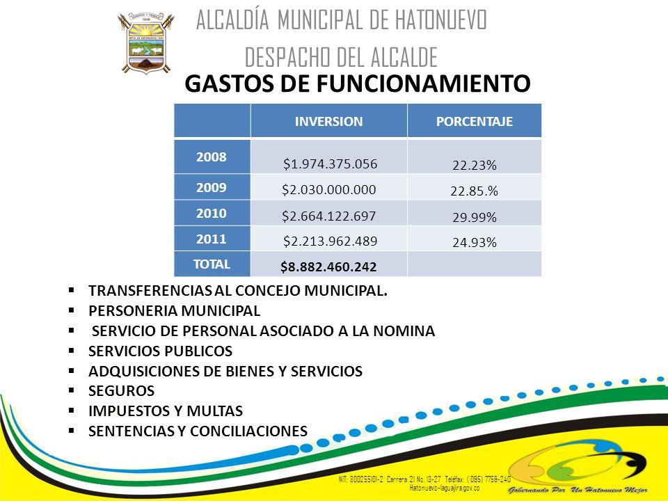 ALCALDÍA MUNICIPAL DE HATONUEVO DESPACHO DEL ALCALDE GASTOS DE FUNCIONAMIENTO NIT: 800255101-2 Carrera 21 No. 13-27 Teléfax: ( 095) 7759-240 Hatonuevo