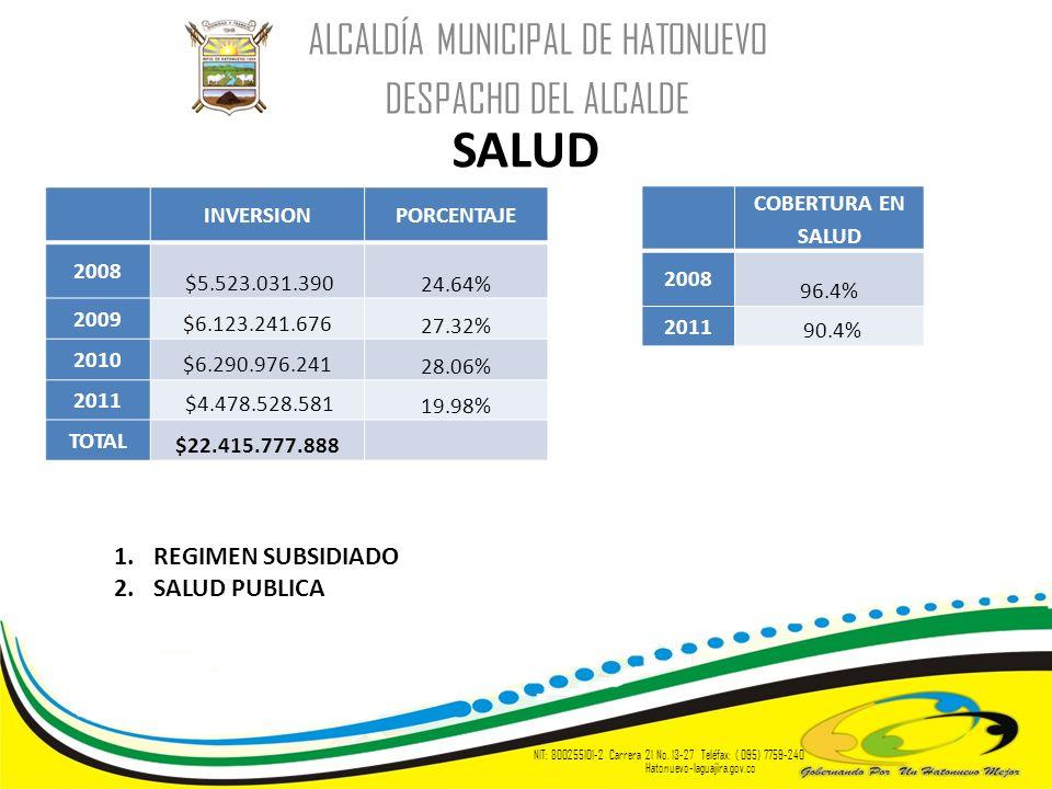 ALCALDÍA MUNICIPAL DE HATONUEVO DESPACHO DEL ALCALDE REGIMEN SUBSIDIADO NIT: 800255101-2 Carrera 21 No.