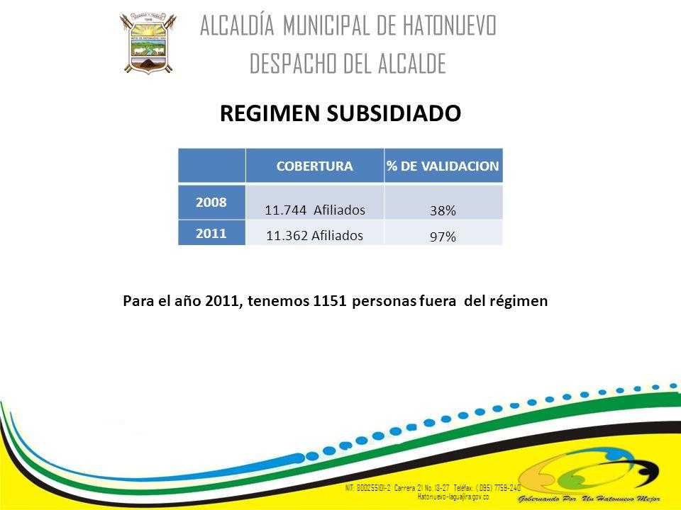 ALCALDÍA MUNICIPAL DE HATONUEVO DESPACHO DEL ALCALDE REGIMEN SUBSIDIADO NIT: 800255101-2 Carrera 21 No. 13-27 Teléfax: ( 095) 7759-240 Hatonuevo-lagua