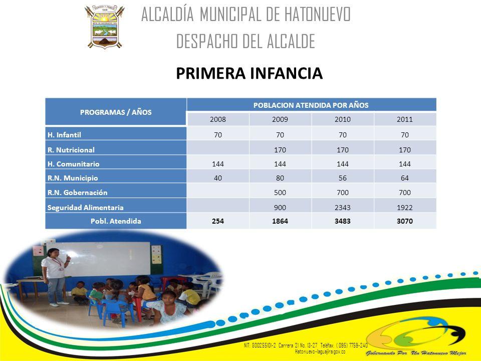 ALCALDÍA MUNICIPAL DE HATONUEVO DESPACHO DEL ALCALDE PRIMERA INFANCIA PROGRAMAS / AÑOS POBLACION ATENDIDA POR AÑOS 2008200920102011 H. Infantil70 R. N