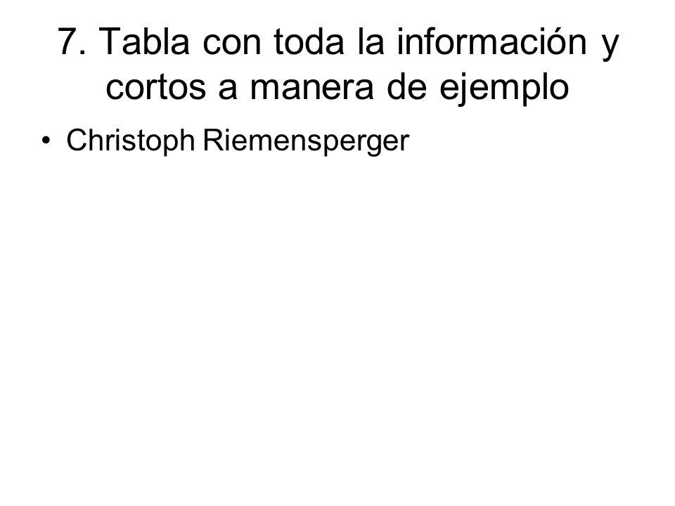 7. Tabla con toda la información y cortos a manera de ejemplo Christoph Riemensperger
