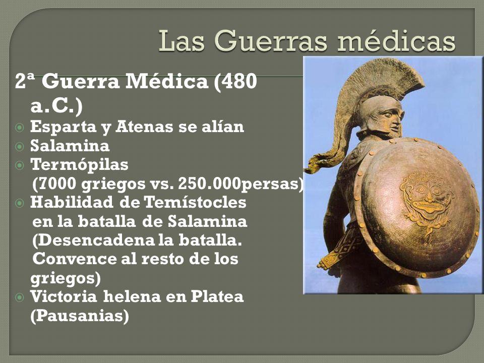 2ª Guerra Médica (480 a.C.) Esparta y Atenas se alían Salamina Termópilas (7000 griegos vs. 250.000persas) Habilidad de Temístocles en la batalla de S
