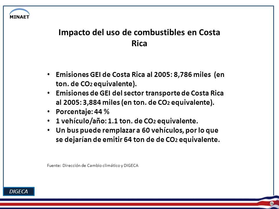 DIGECA Impacto del uso de combustibles en Costa Rica Emisiones GEI de Costa Rica al 2005: 8,786 miles (en ton. de CO 2 equivalente). Emisiones de GEI