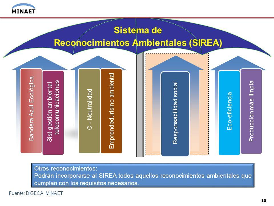Sistema de Reconocimientos Ambientales (SIREA). Bandera Azul Ecológica Sist gestión ambiental telecomunicaciones Fuente: DIGECA, MINAET MINAET 18. C -