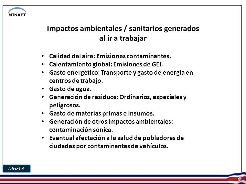 DIGECA Impactos ambientales / sanitarios generados al ir a trabajar Calidad del aire: Emisiones contaminantes. Calentamiento global: Emisiones de GEI.