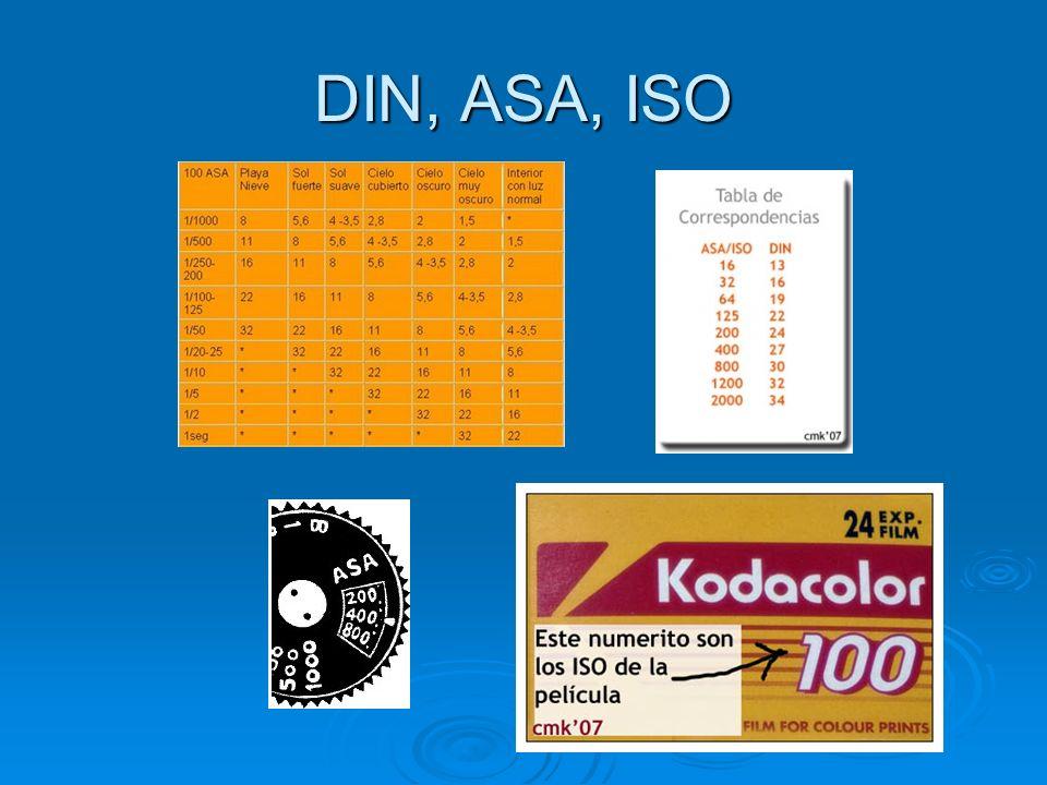 DIN, ASA, ISO