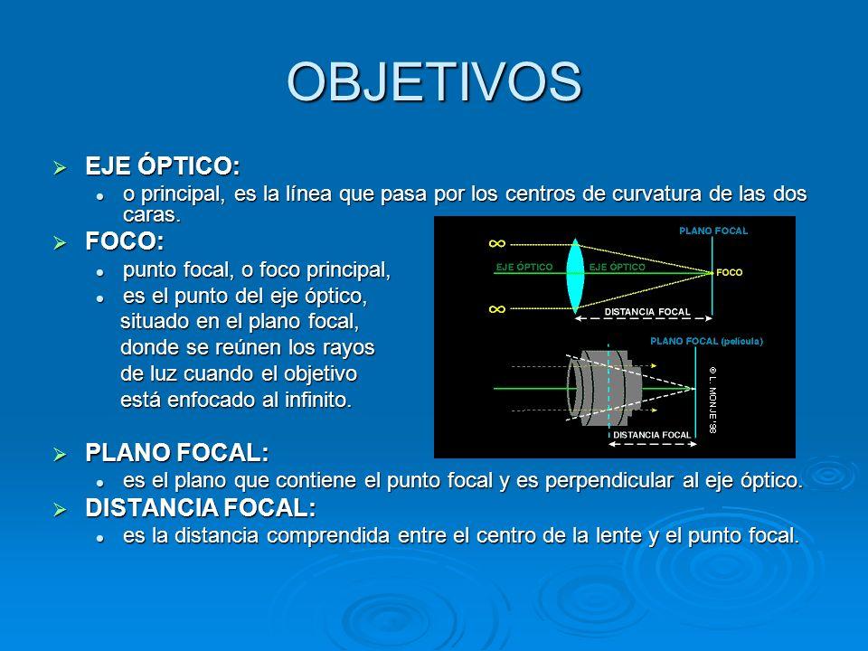 OBJETIVOS EJE ÓPTICO: EJE ÓPTICO: o principal, es la línea que pasa por los centros de curvatura de las dos caras.