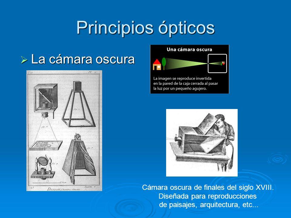Principios ópticos La cámara oscura La cámara oscura Cámara oscura de finales del siglo XVIII.