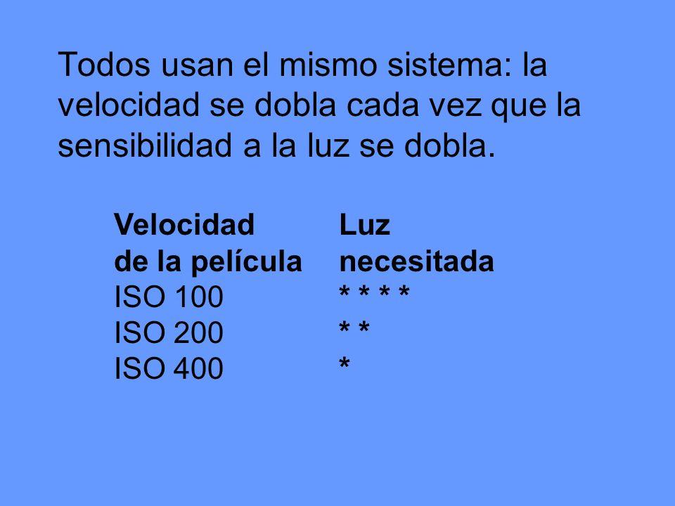 Todos usan el mismo sistema: la velocidad se dobla cada vez que la sensibilidad a la luz se dobla. Velocidad de la película ISO 100 ISO 200 ISO 400 Lu