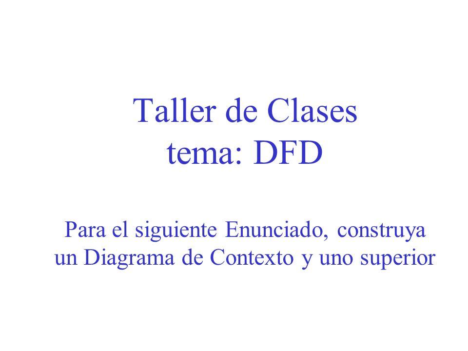 Taller de Clases tema: DFD Para el siguiente Enunciado, construya un Diagrama de Contexto y uno superior
