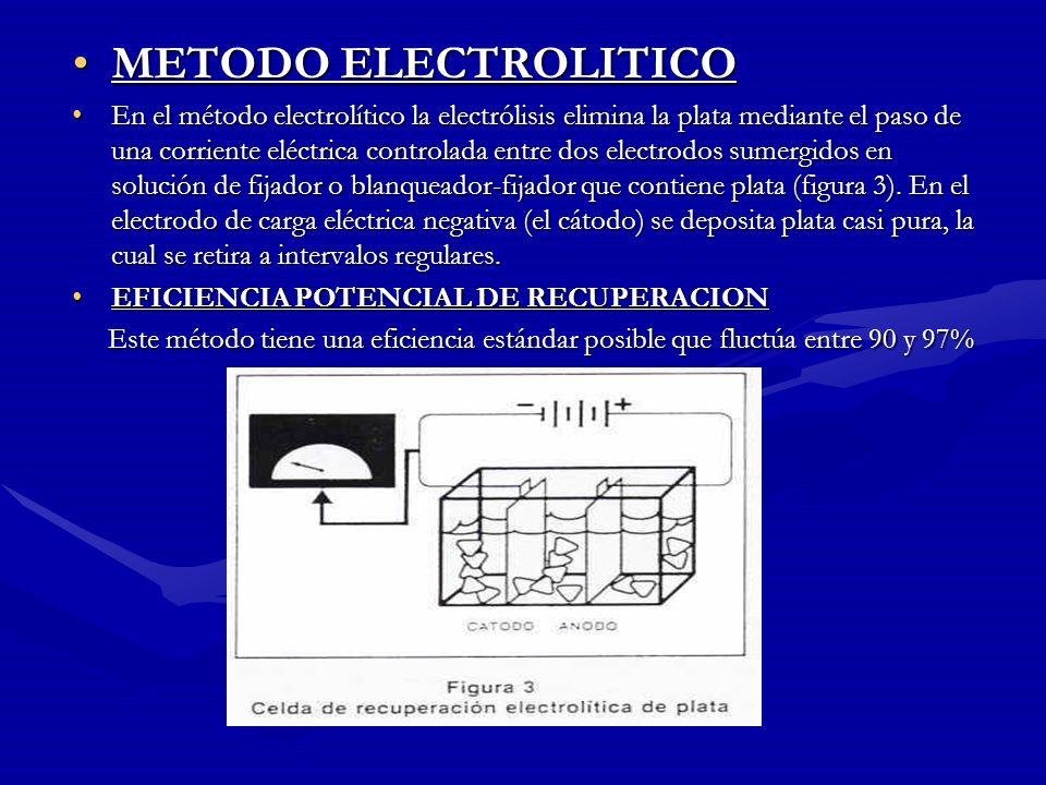 USO CONJUNTOUSO CONJUNTO Este método puede utilizarse con otros, incluyendo el uso de un colector final en sistemas de recuperación electrolítica de p