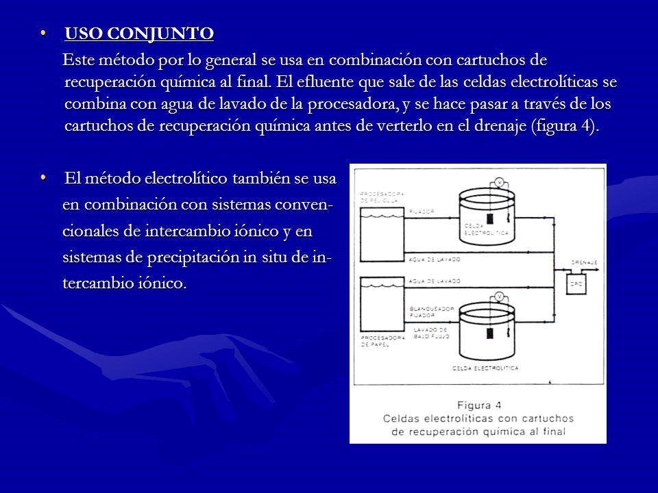 METODO ELECTROLITICOMETODO ELECTROLITICO En el método electrolítico la electrólisis elimina la plata mediante el paso de una corriente eléctrica contr