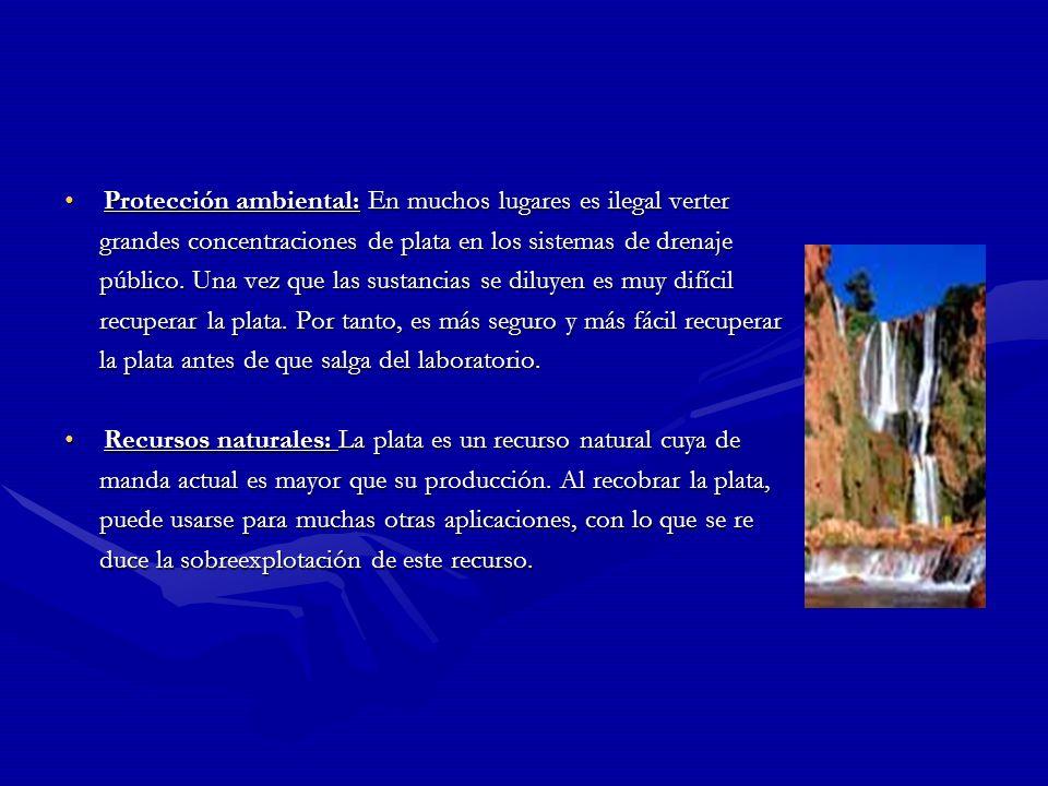 MARCO TEORICO. IMPORTANCIA DE LA RECUPERACION DE PLATAIMPORTANCIA DE LA RECUPERACION DE PLATA Las sales de plata de la película y el papel fotográfico