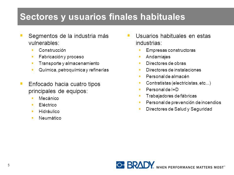 Sectores y usuarios finales habituales Segmentos de la industria más vulnerables: Construcción Fabricación y proceso Transporte y almacenamiento Quími