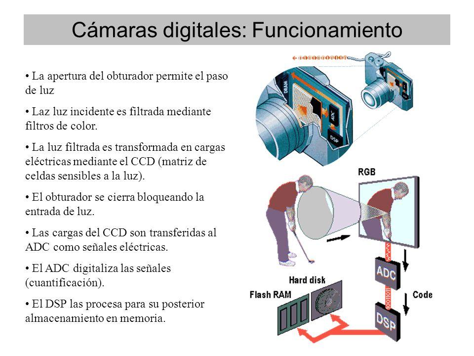 Cámaras digitales: Funcionamiento La apertura del obturador permite el paso de luz Laz luz incidente es filtrada mediante filtros de color.