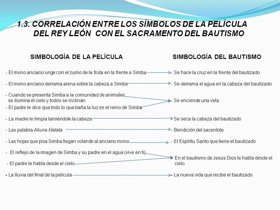 1.3. CORRELACIÓN ENTRE LOS SÍMBOLOS DE LA PELÍCULA DEL REY LEÓN CON EL SACRAMENTO DEL BAUTISMO SIMBOLOGÍA DE LA PELÍCULA SIMBOLOGÍA DEL BAUTISMO - El