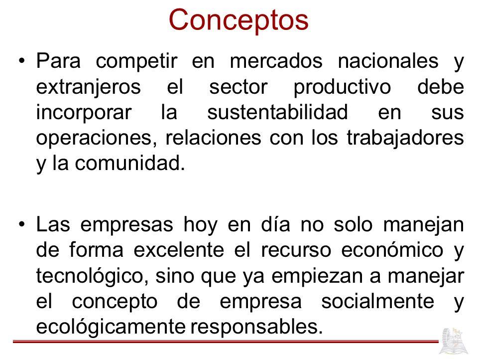 Conceptos Para competir en mercados nacionales y extranjeros el sector productivo debe incorporar la sustentabilidad en sus operaciones, relaciones co
