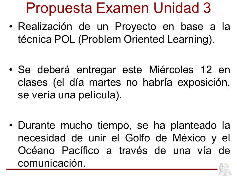 Propuesta Examen Unidad 3 Realización de un Proyecto en base a la técnica POL (Problem Oriented Learning). Se deberá entregar este Miércoles 12 en cla