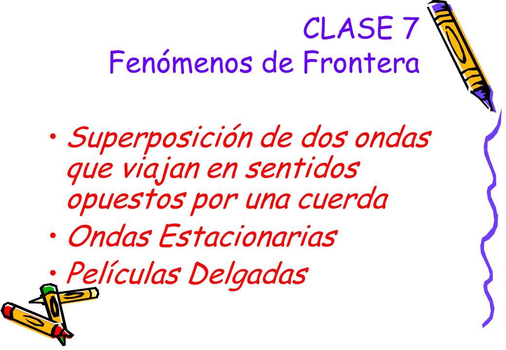 CLASE 7 Fenómenos de Frontera Superposición de dos ondas que viajan en sentidos opuestos por una cuerda Ondas Estacionarias Películas Delgadas