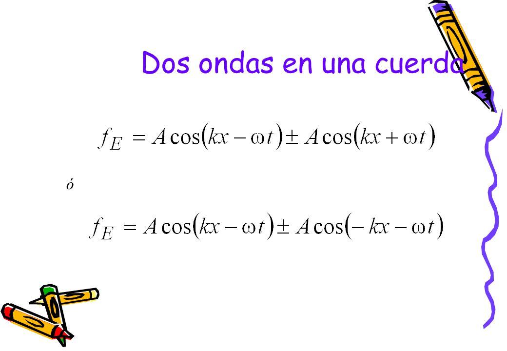 Dados dos medios con Z 2 y Z 1 se cumple: Si n 1 > n 2 entonces E ref (x,t) está en fase con E inc (x,t) Si n 1 < n 2 entonces E ref (x,t) está en contrafase con E inc (x,t) E tr (x,t) siempre está en fase con E inc (x,t)