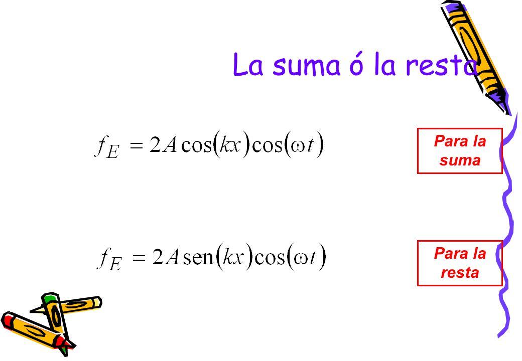 FIN DE LA CLASE 7