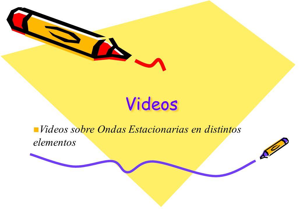 VideosVideos n Videos sobre Ondas Estacionarias en distintos elementos