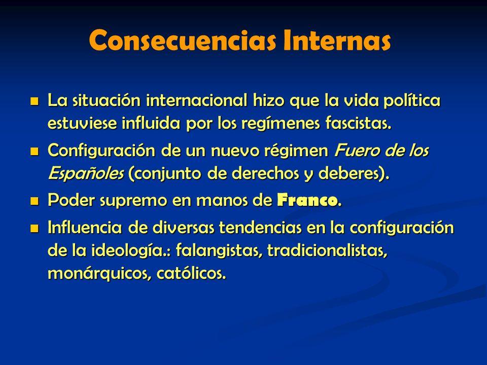 Consecuencias Internas La situación internacional hizo que la vida política estuviese influida por los regímenes fascistas. La situación internacional