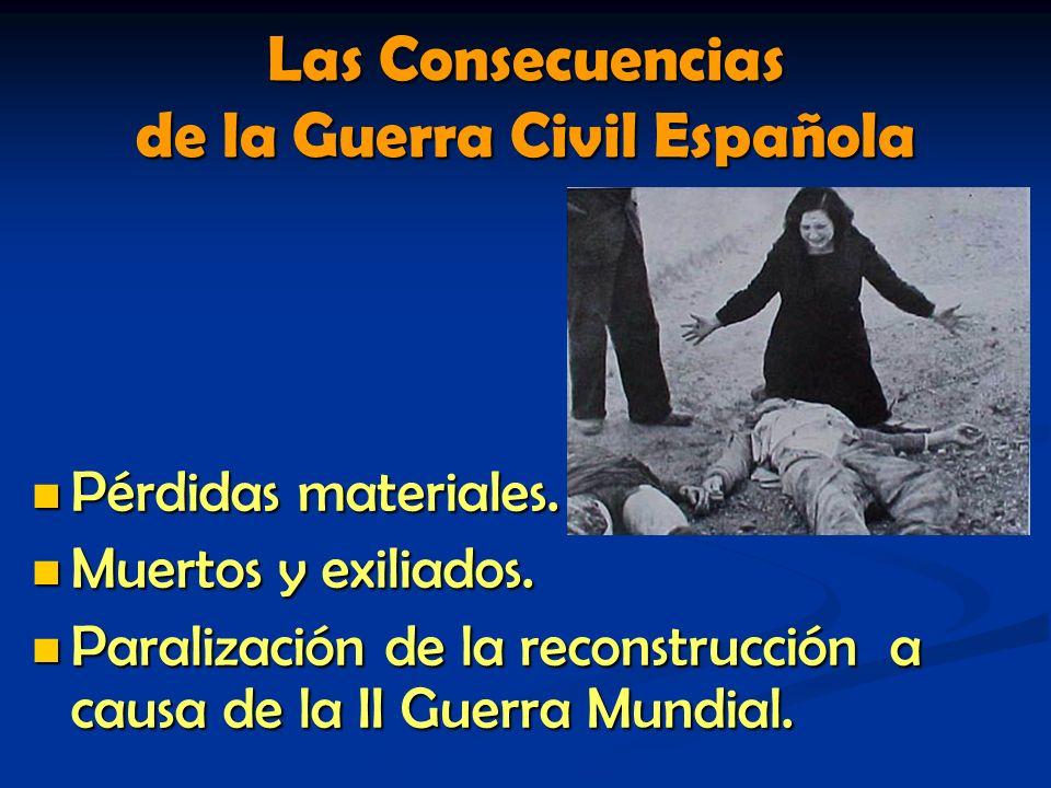 Las Consecuencias de la Guerra Civil Española Pérdidas materiales. Pérdidas materiales. Muertos y exiliados. Muertos y exiliados. Paralización de la r