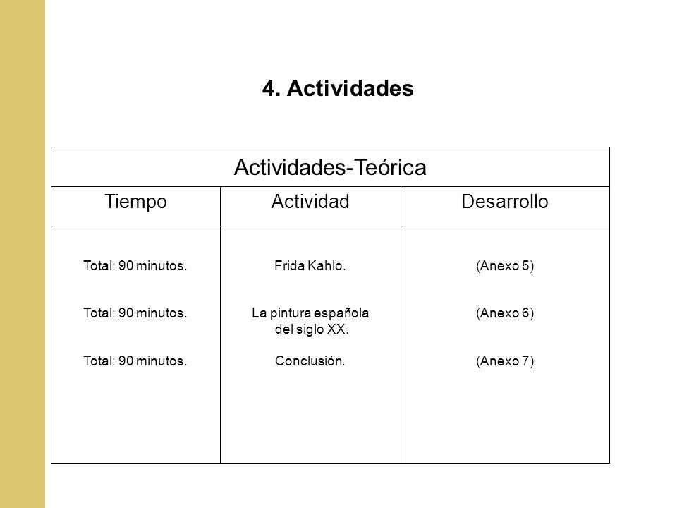 4. Actividades Tiempo Total: 90 minutos. Actividad Frida Kahlo. La pintura española del siglo XX. Conclusión. Desarrollo (Anexo 5) (Anexo 6) (Anexo 7)