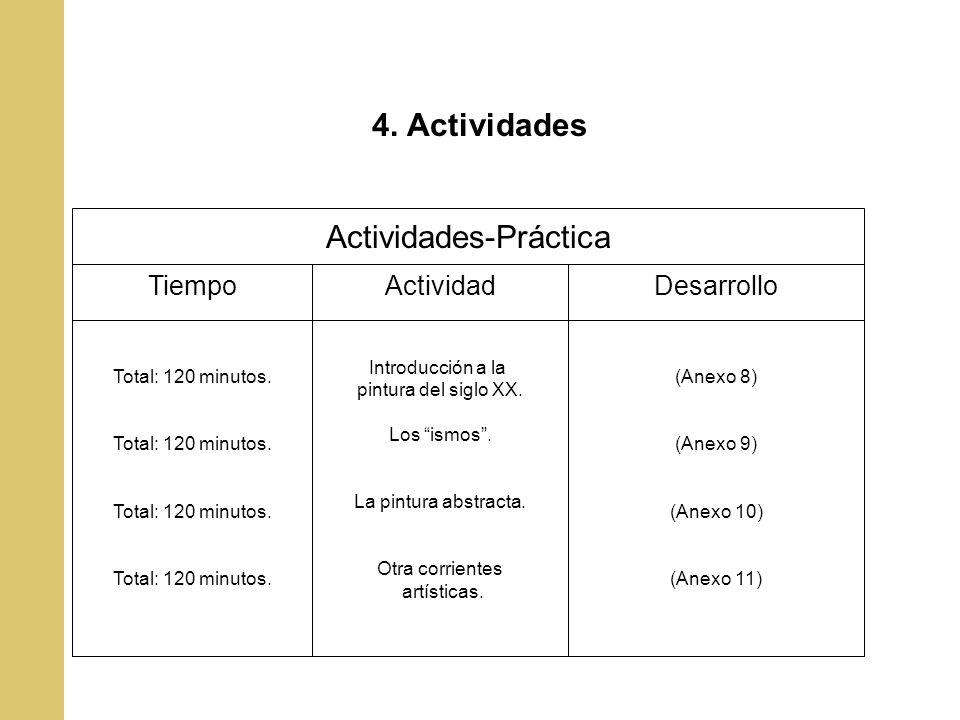 4. Actividades Tiempo Total: 120 minutos. Actividad Introducción a la pintura del siglo XX. Los ismos. La pintura abstracta. Otra corrientes artística