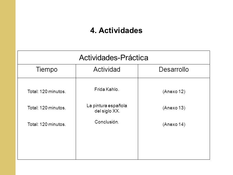 4. Actividades Tiempo Total: 120 minutos. Actividad Frida Kahlo. La pintura española del siglo XX. Conclusión. Desarrollo (Anexo 12) (Anexo 13) (Anexo