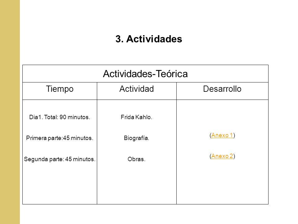3. Actividades Tiempo Dia1. Total: 90 minutos. Primera parte:45 minutos. Segunda parte: 45 minutos. Actividad Frida Kahlo. Biografía. Obras. Desarroll
