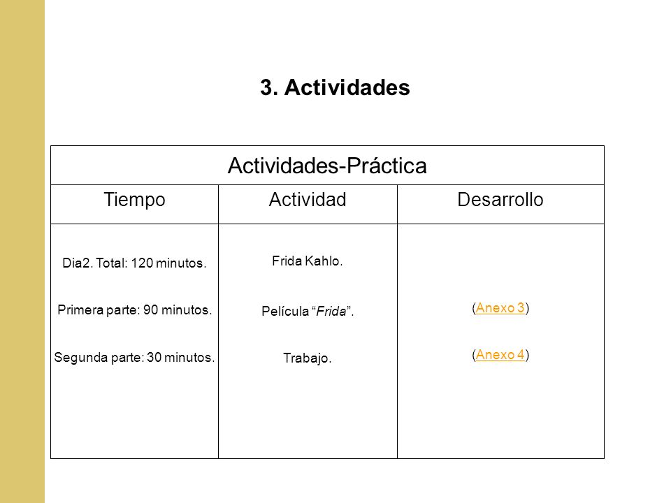 3. Actividades Tiempo Dia2. Total: 120 minutos. Primera parte: 90 minutos. Segunda parte: 30 minutos. Actividad Frida Kahlo. Película Frida. Trabajo.