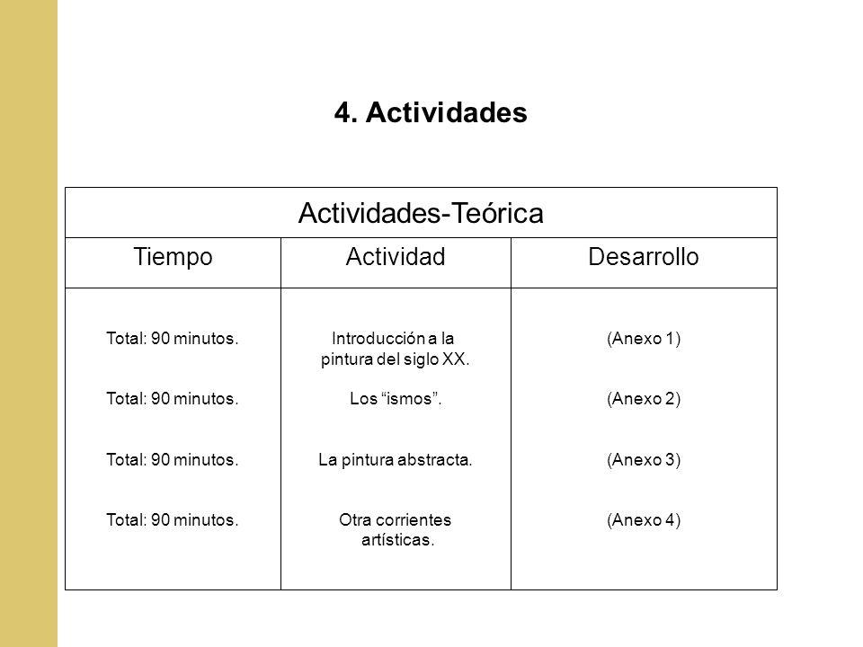 4.Actividades Tiempo Total: 90 minutos. Actividad Frida Kahlo.