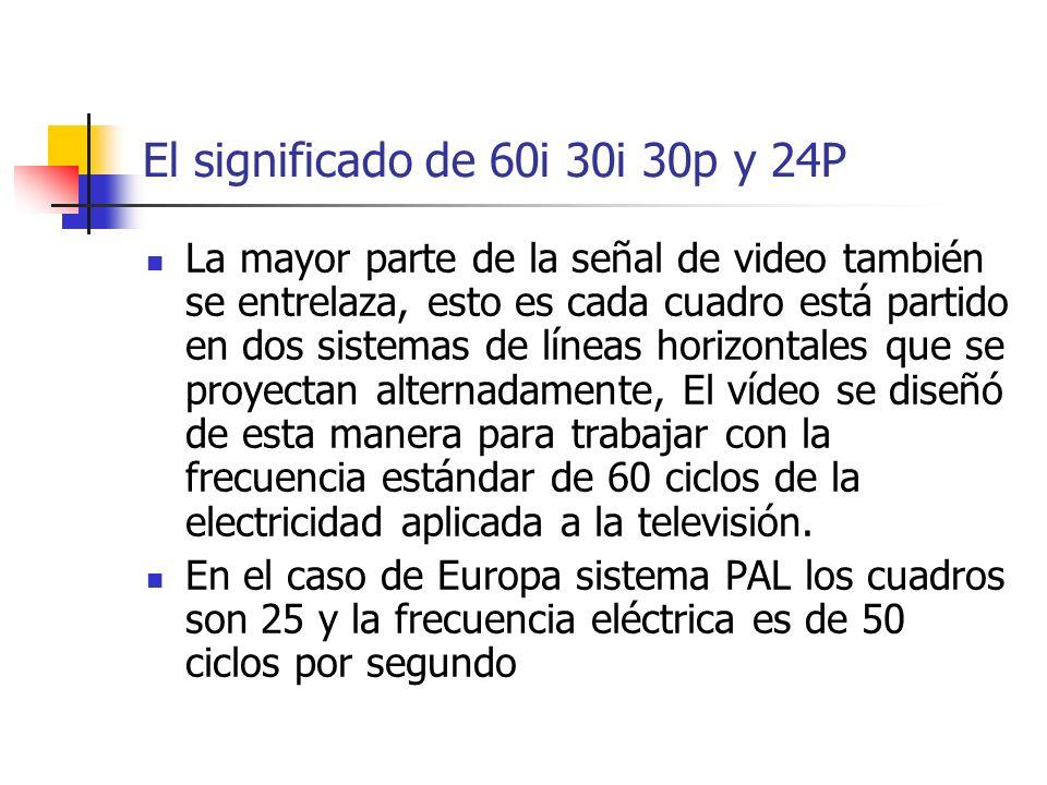 El significado de 60i 30i 30p y 24P La mayor parte de la señal de video también se entrelaza, esto es cada cuadro está partido en dos sistemas de líne